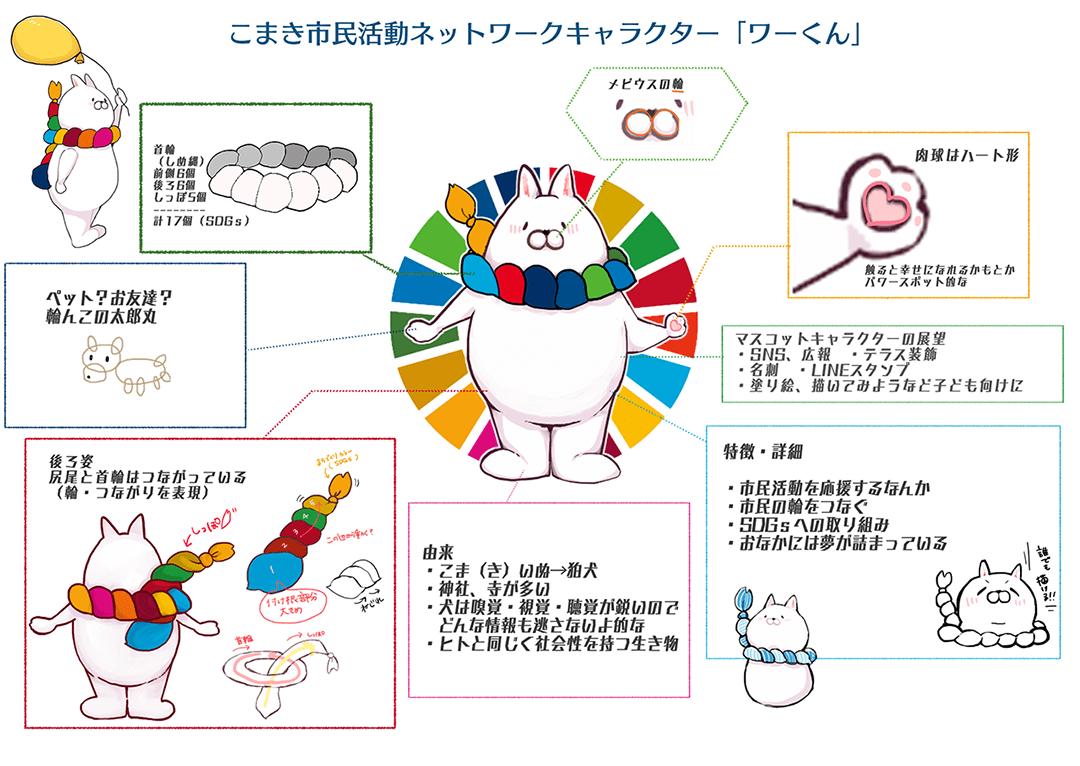 こまき市民活動ネットワーク キャラクター「ワーくん」紹介